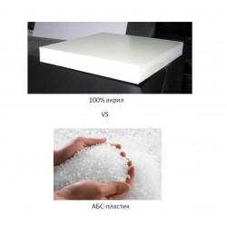 Главные отличия ванн из 100% литьевого акрила от изделий из АБС/ПММА пластика